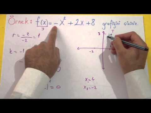 Parabol 2 Şenol Hoca Matematik