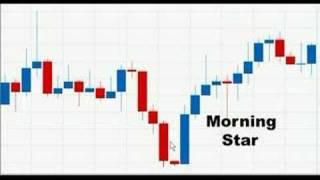 Candlestick Patterns - Candlestick Trading Series 5 - Morning Star Pattern