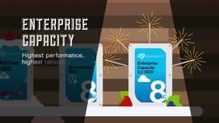 Seagate's 8TB Hard Drive Portfolio