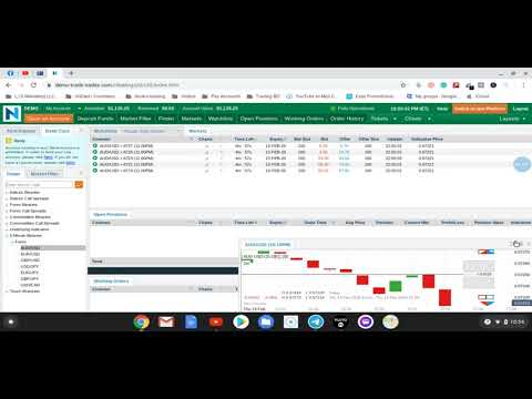 Make money with nadex binary options