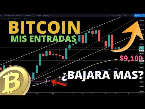 BITCOIN ANÁLISIS TÉCNICO PREDICCIÓN DEL PRECIO MOVIMIENTO BAJISTA Y MIS ENTRADAS!!