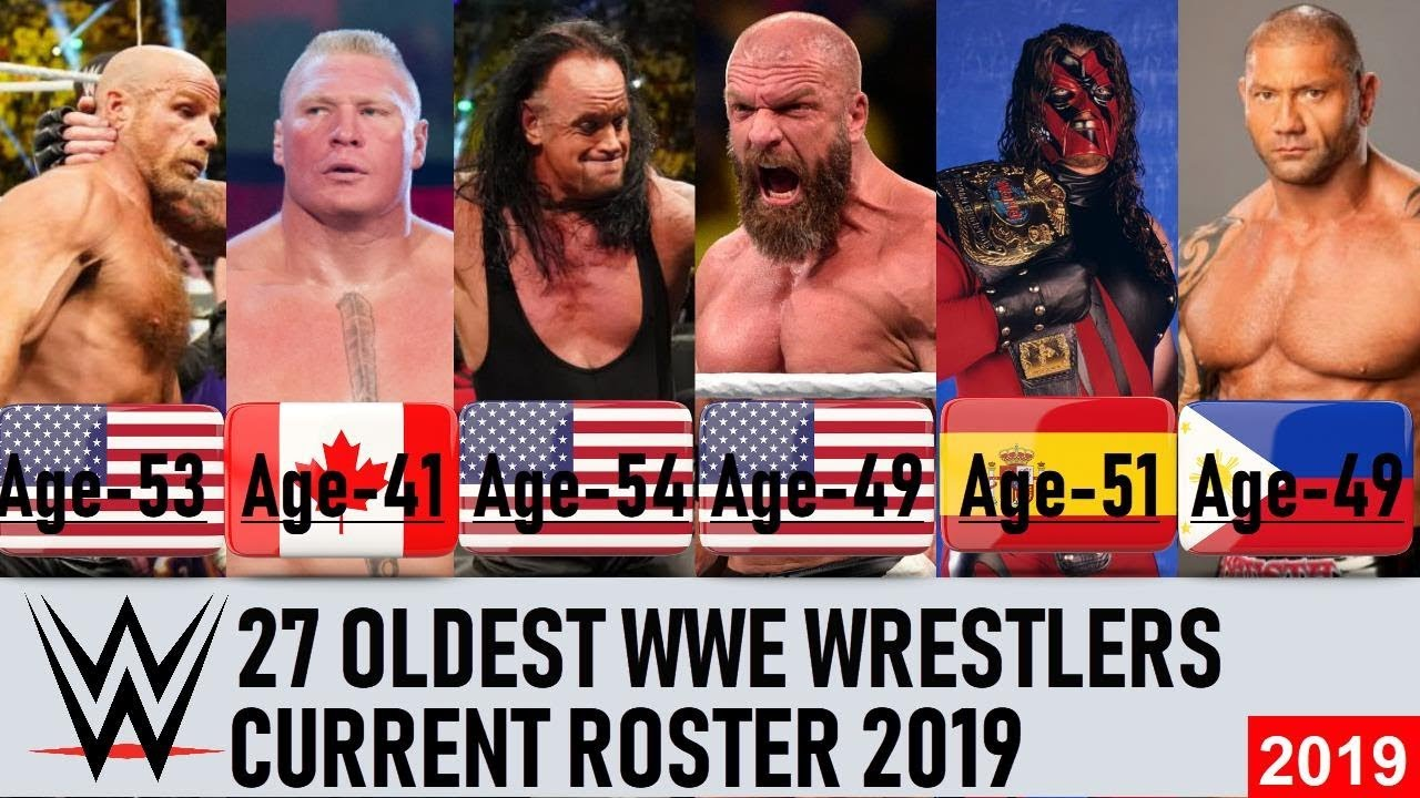 Wwe Best Wrestlers 2019 27 Oldest WWE Wrestlers 2019 Current Roster [HD]   YouTube