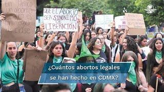 La Secretaría de Salud detalla que de enero a junio de 2021 se han realizado 5 mil 742 interrupciones del embarazo