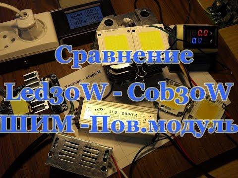 Главная - Сайт-магазин радиолюбителя UR5YFV