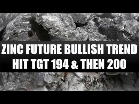 Zinc Future Bullish Trend Hit 194 & 200 TGTS | MCX Base Metals Tips OCT 2018