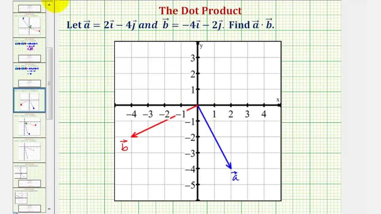 Ex  Dot Product Of Vectors - 2d
