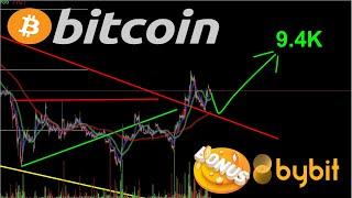 BITCOIN ₿ Weekly Close Dangerous ¦ CME Chart looks BULLISH ¦ Bitcoin Technical Analysis 13,01,2020