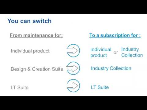 Understanding the New Autodesk Subscription Model and How It Impacts You