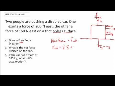 Net Force Practice Problems Calculating The Net Force 2 Drawing A Free Body Diagram