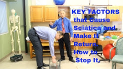 hqdefault - Does Sciatica Keep Coming Back