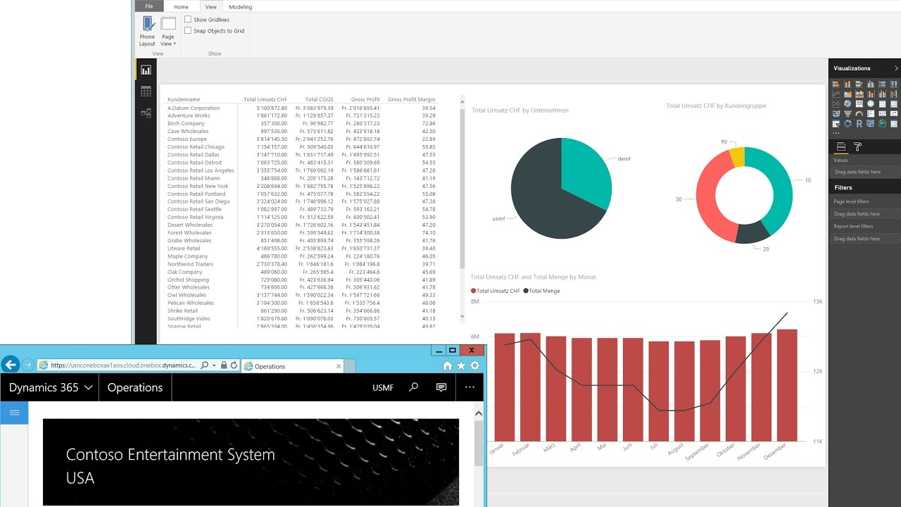Part 1 - Power BI with MS Dynamics 365 ( Dynamics AX ) – Sales Analysis  from scratch