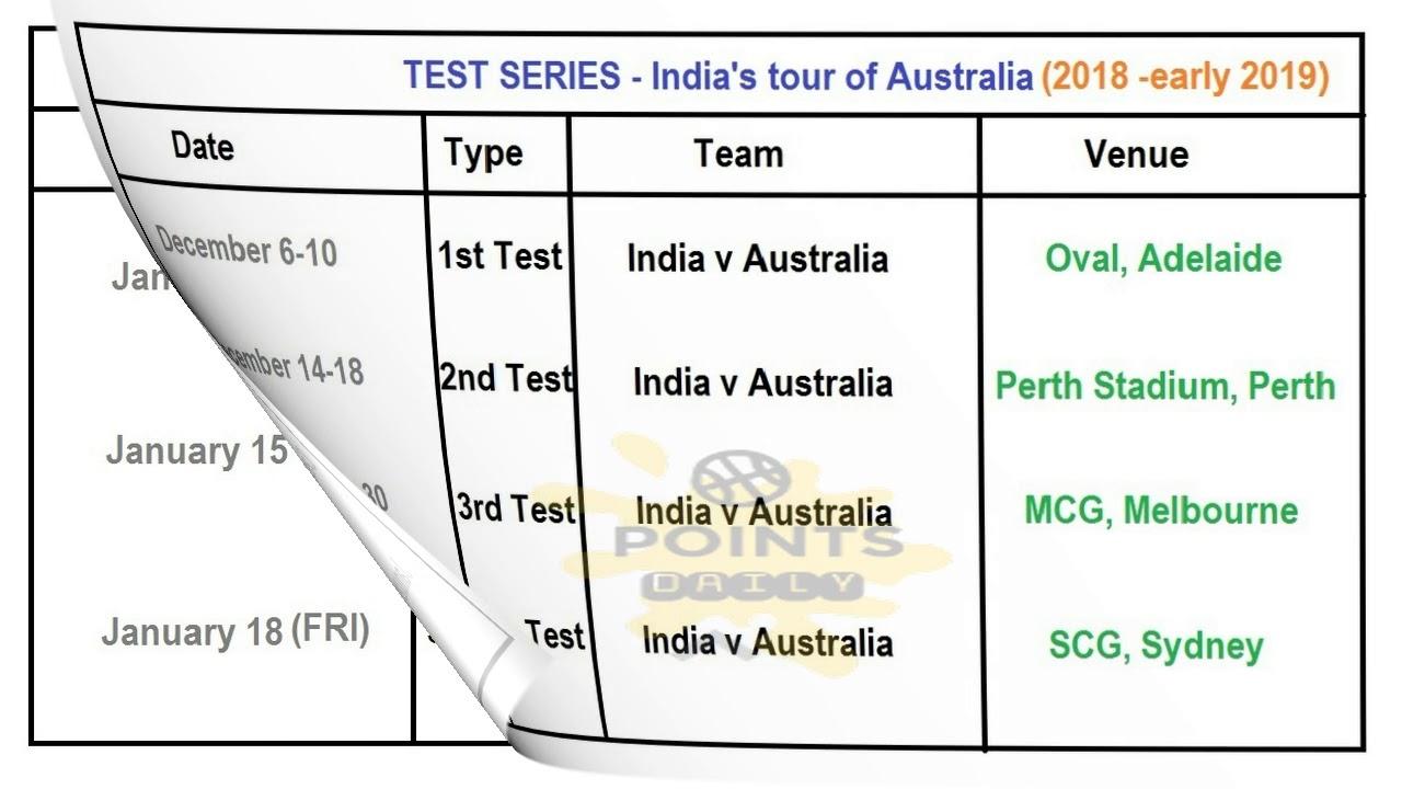 India Tour of Australia 2018-19 Schedule