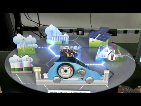 Argonne National Laboratory Smart Grid Technology Interactive Model