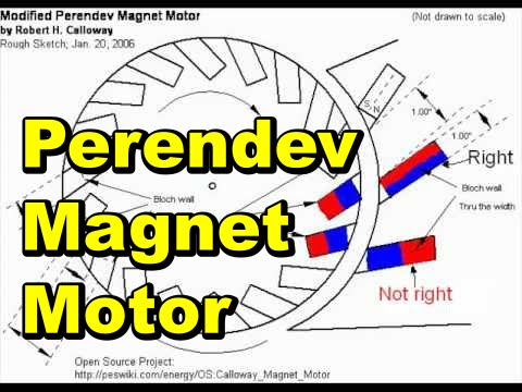 0da482ee0a8 Perendev Magnet Motor Patent - Free Download - YouTube