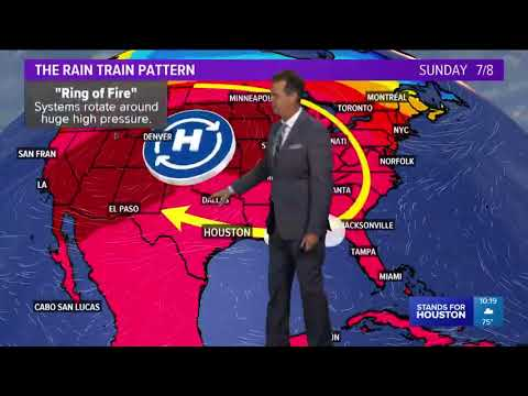 Houston Forecast: More rain headed our way Thursday