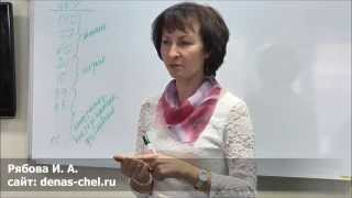 Частоты и мощность в ДЭНС-терапии