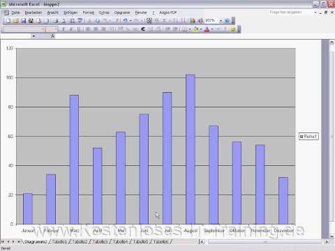 Excel Schneller Diagramme Erstellen