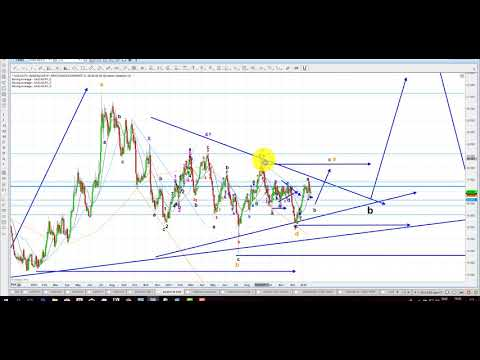 Elliott Wave Analysis of Gold & Silver as of 20th January 2018