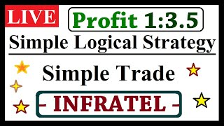 Live Intraday Trade | 20/01/2020 | Logic  Explained | |