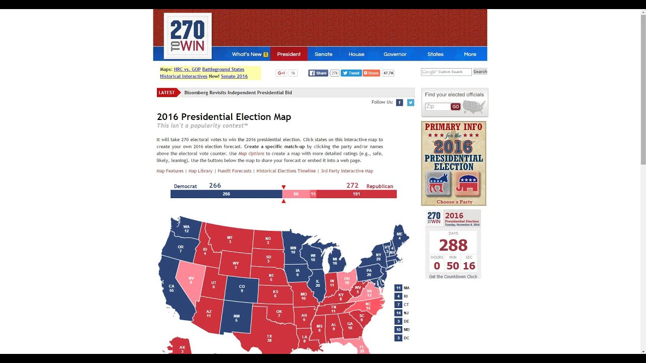 Who won the 2016 US Presidential Election - Live Results