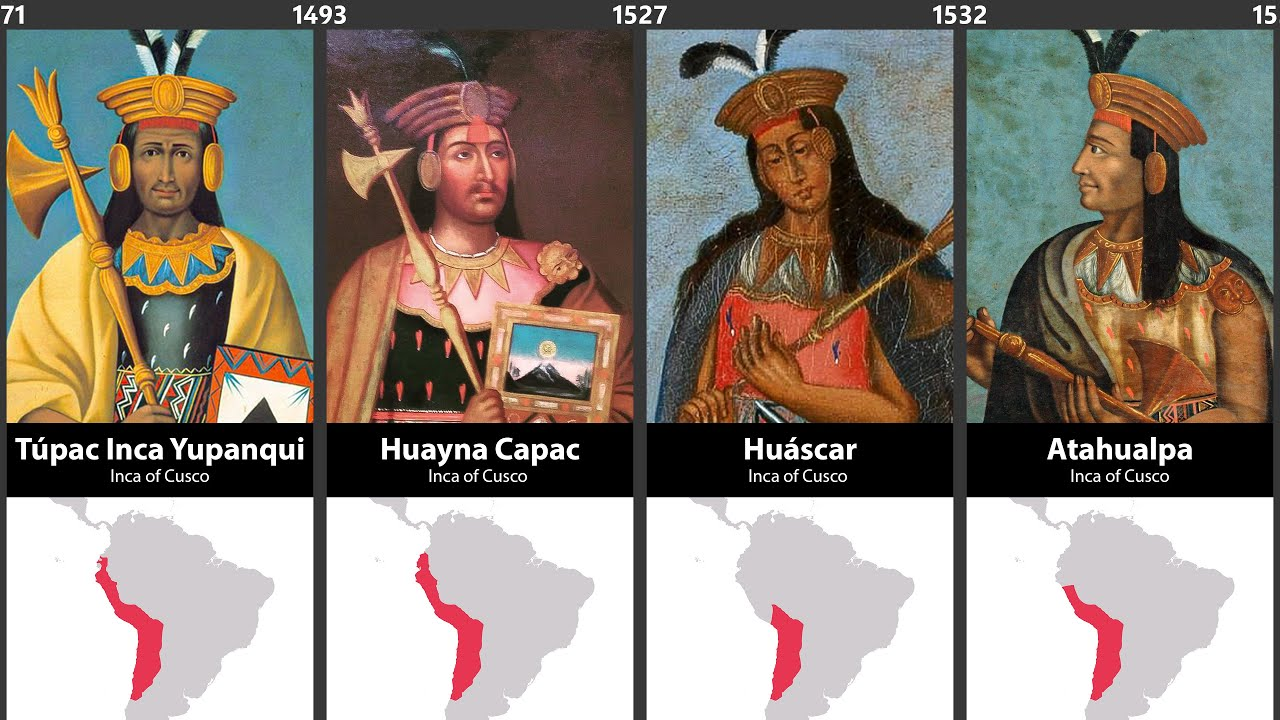 Timeline of the Inca Emperors