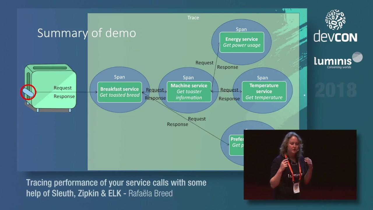Tracing performance of your service calls (Sleuth, Zipkin & ELK) - Rafaëla  Breed [DevCon 2018]
