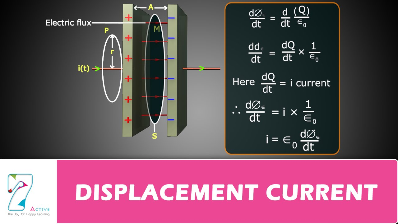 displacement current part 02 youtube rh youtube com