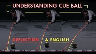 UNDERSTANDING CUE BALL DEFLECTION & ENGLISH  by Florian