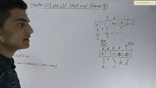 Class 12 Computer Science Chapter 10 Link list Stack and Queue (Video 9)
