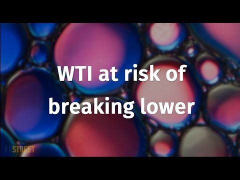 WTI at risk of breaking lower
