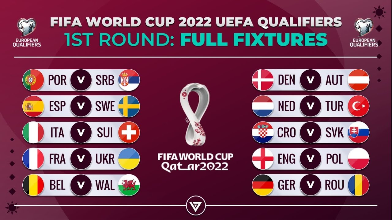 2022 World Cup Calendar.Match Schedule Fifa World Cup 2022 Uefa Qualifiers 1st Round Youtube