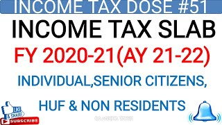 BUDGET2020 NEW INCOME TAX SLAB  FY2020-21(AY 21-22) INDIVIDUAL,SENIOR CITIZENS,HUF&NRI WITH EXAMPLE