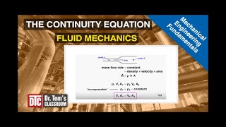 ME PE Fluid Mechanics Review - Part III