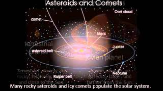 Week 7 / Lecture 2 : Patterns in the Solar System