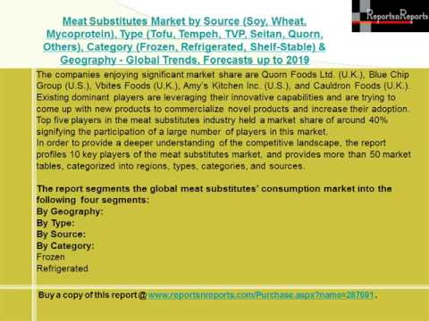 Global Meat Substitutes Market Forecasts up to 2019