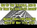 Out of the triangle, and time to look at GE again?- Stock market analysis for the week of 5/14/18