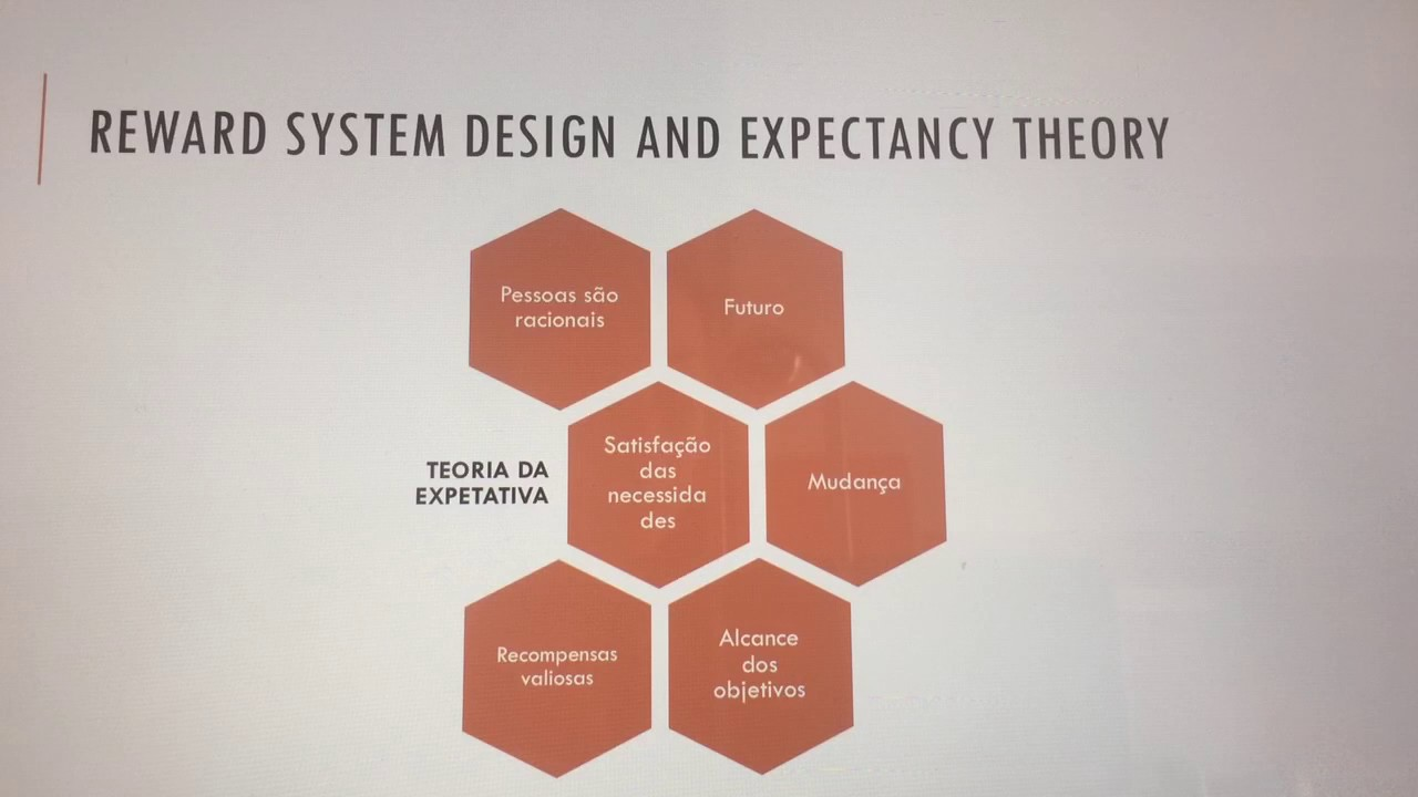 reward system design and expectancy theory youtube
