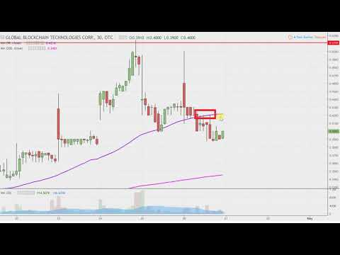 Global Blockchain Technologies Corp. - BLKCF Stock Chart Technical Analysis for 04-26-18
