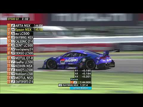2018 AUTOBACS SUPER GT Round 3 SUZUKA GT 300km  Qualifying