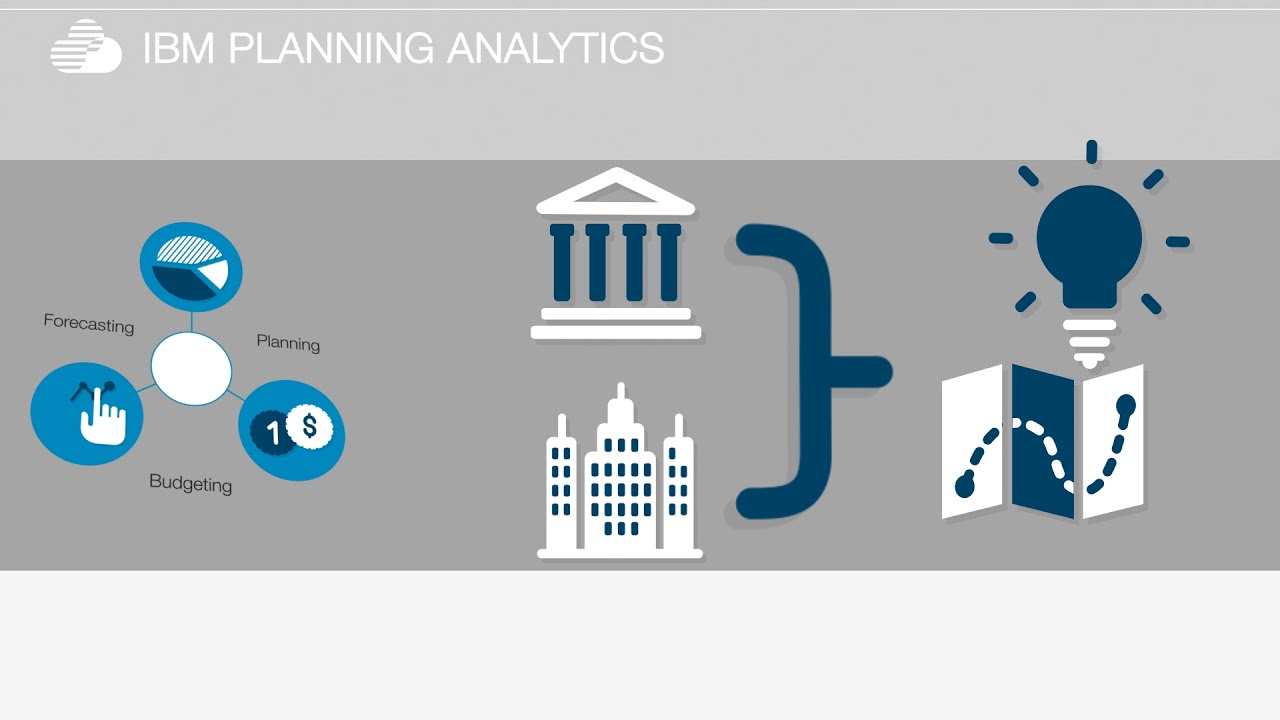 ibm planning analytics for speed  agility and foresight