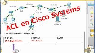 ACL01. Cisco Systems. Repaso de clase sobre ACL STANDARD. Ejemplo1 básico.