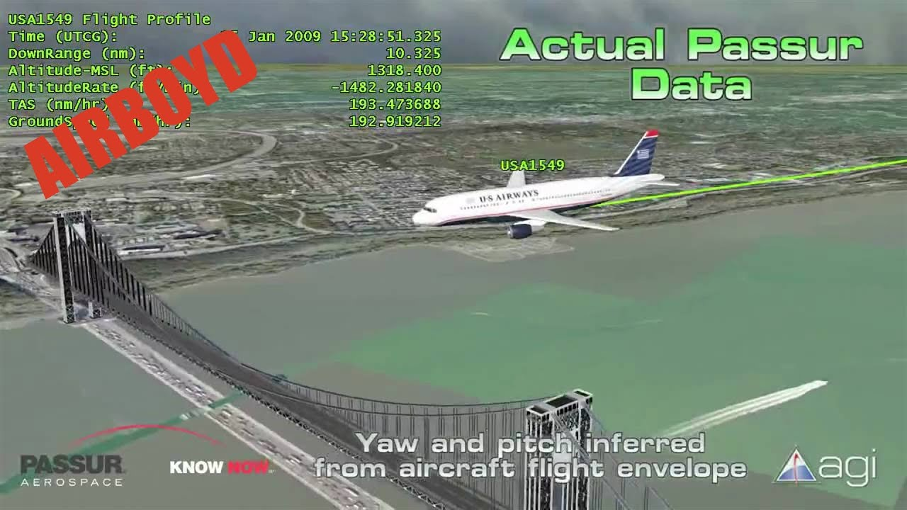 Flight  Radar Simulation US Airways Hudson Crash PASSUR - Us airways location map