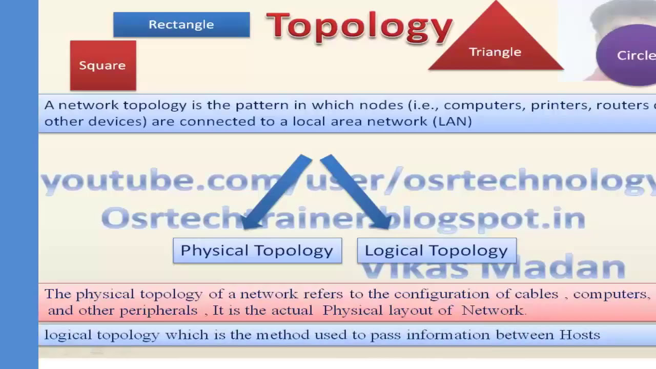 Network topology in hindi bus topology in hindi what is topology network topology in hindi bus topology in hindi what is topology in hindi publicscrutiny Image collections
