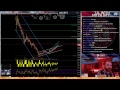 Bitcoin Bearish Break Out! Stock Market Wrecked! Episode 150 - Cryptocurrency Technical Analysis
