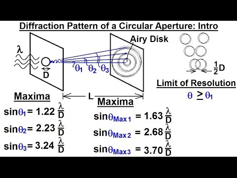 Physics Optics Circular Aperture Angle Of Resolution 1 Of 6