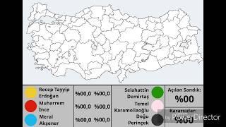 24 Haziran 2018 Erken Seçim Tahmini Sonucu/Seçim Simülasyonu _by MOHMPP