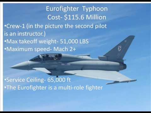 Eurofighter Typhoon vs. F 22 Raptor - YouTube