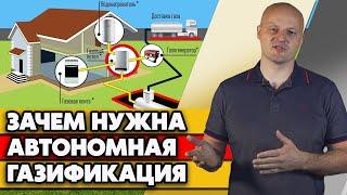 Плюсы автономной газификации | Как провести газ в дом?