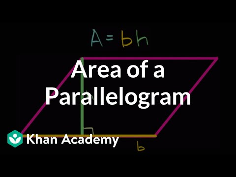 Intuition for area of a parallelogram