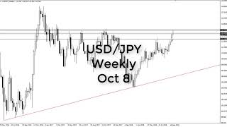 USD/JPY Technical Analysis for the week of October 08, 2018 by FXEmpire.com